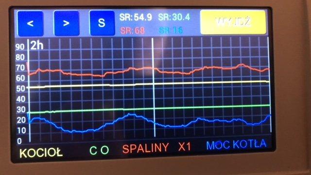 wykres .JPG